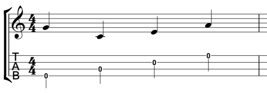 Uke open strings.png