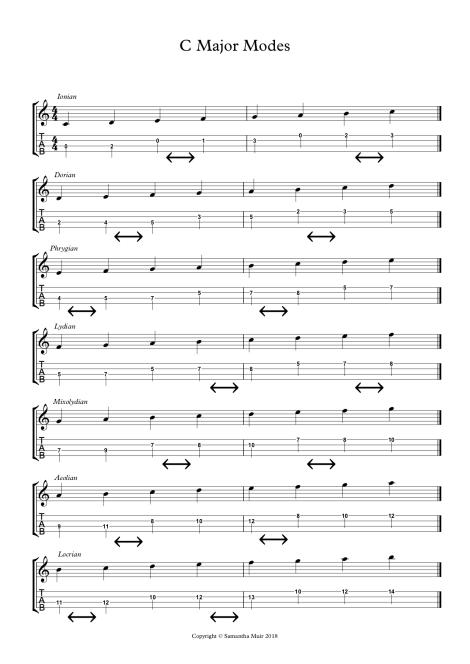 C Major Modes - Full Score.jpg